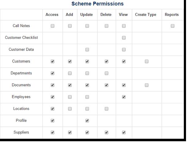 Employees-Permission-Schemes-Desktop